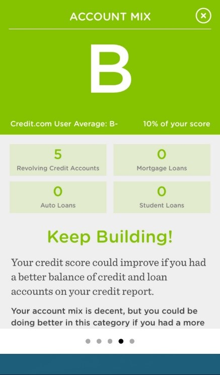 From Credit Karma